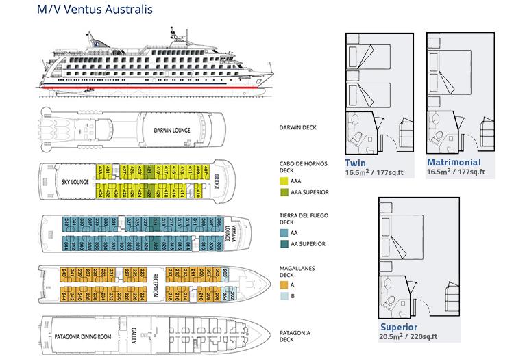Plan Ventus Australis