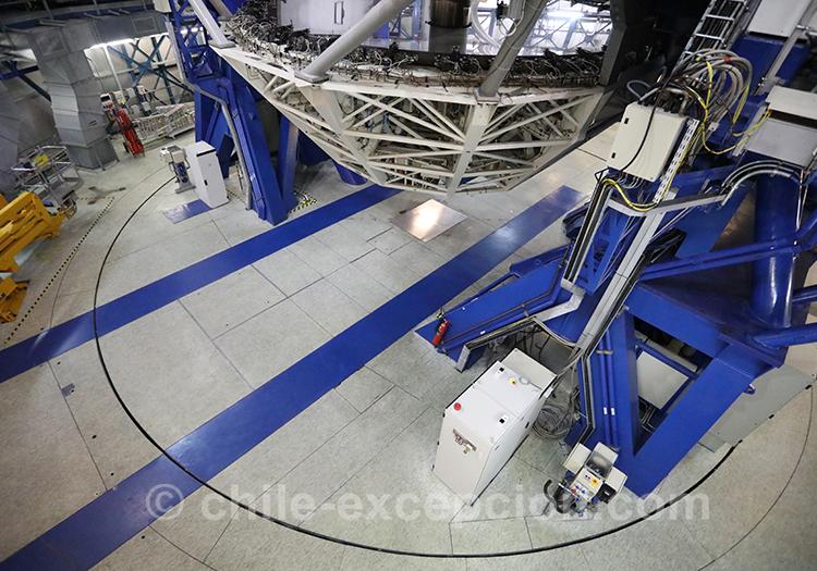 Coulisses d'un observatoire astronomique