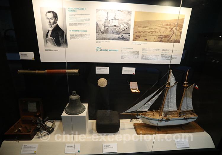 Musée maritime Valparaiso
