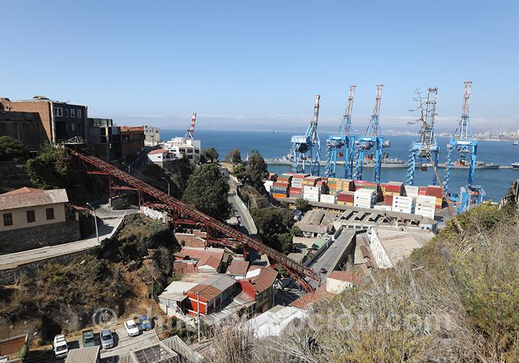Se balader sur le Cerro Artilleria, Valparaiso