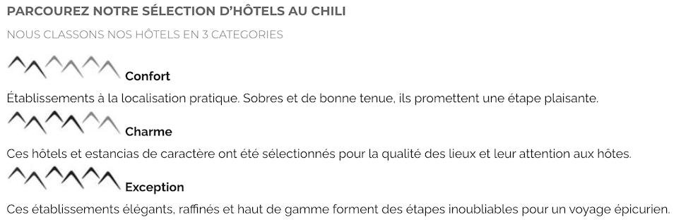 Infos, hôtels