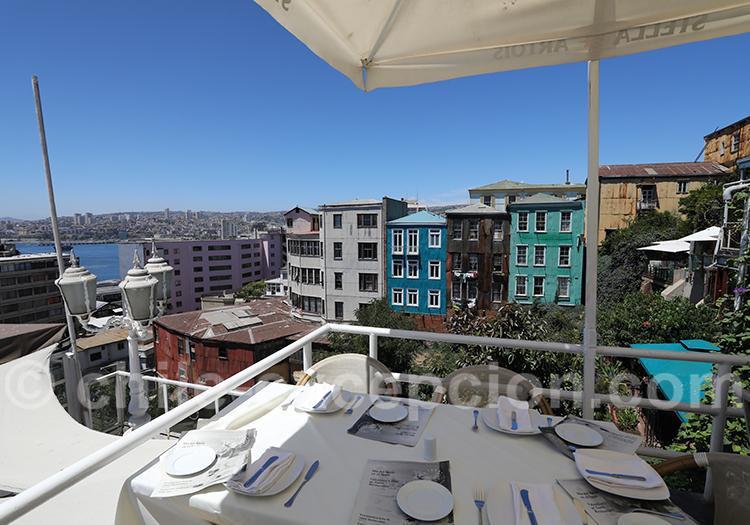 Café Turri parmi les Tops de Valparaiso