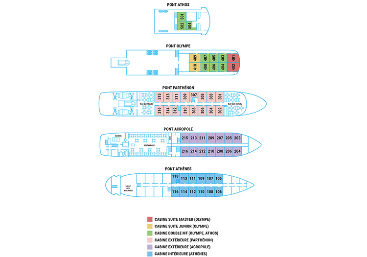 Plan du Skorpio II