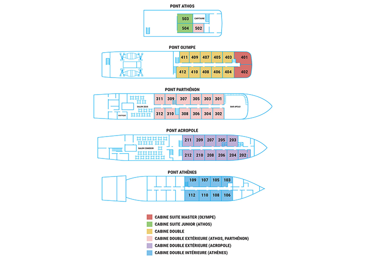 Plan du Skorpio III
